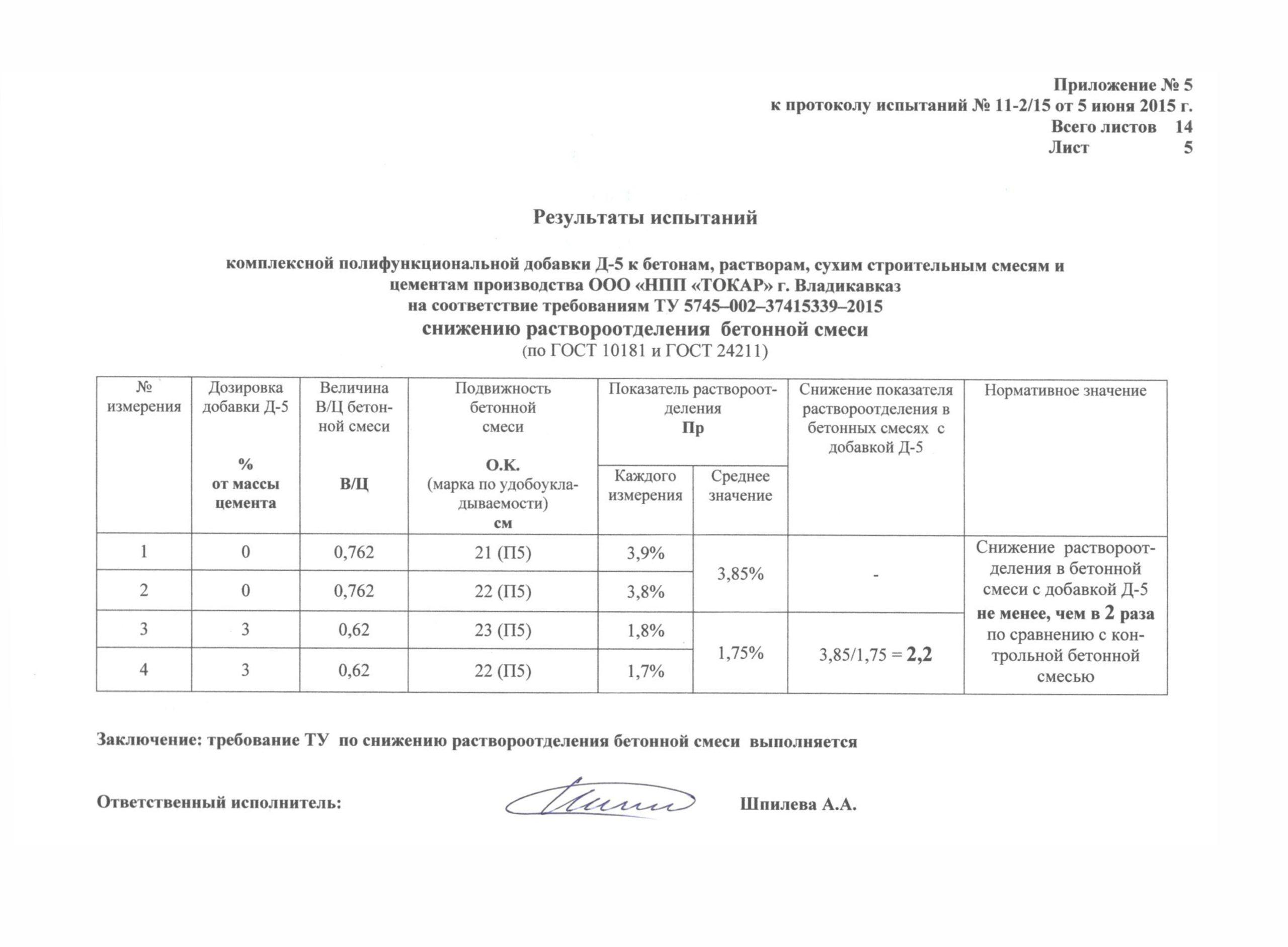Протокол испытаний на снижение раствороотделения бетонной смеси